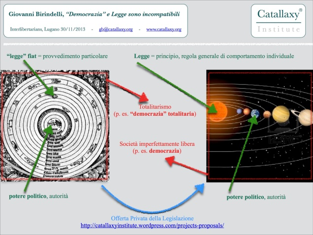 2. Birindelli - Slides PDF